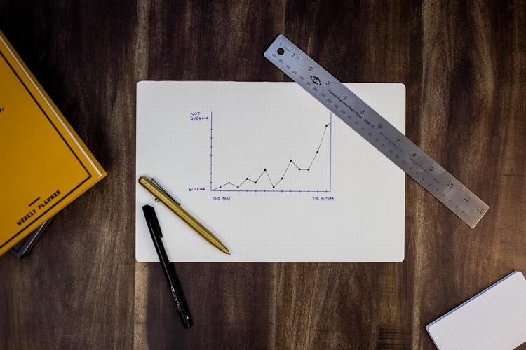 Guide: Disse 3 måder kan hjælpe med at optimere din konverteringsrate